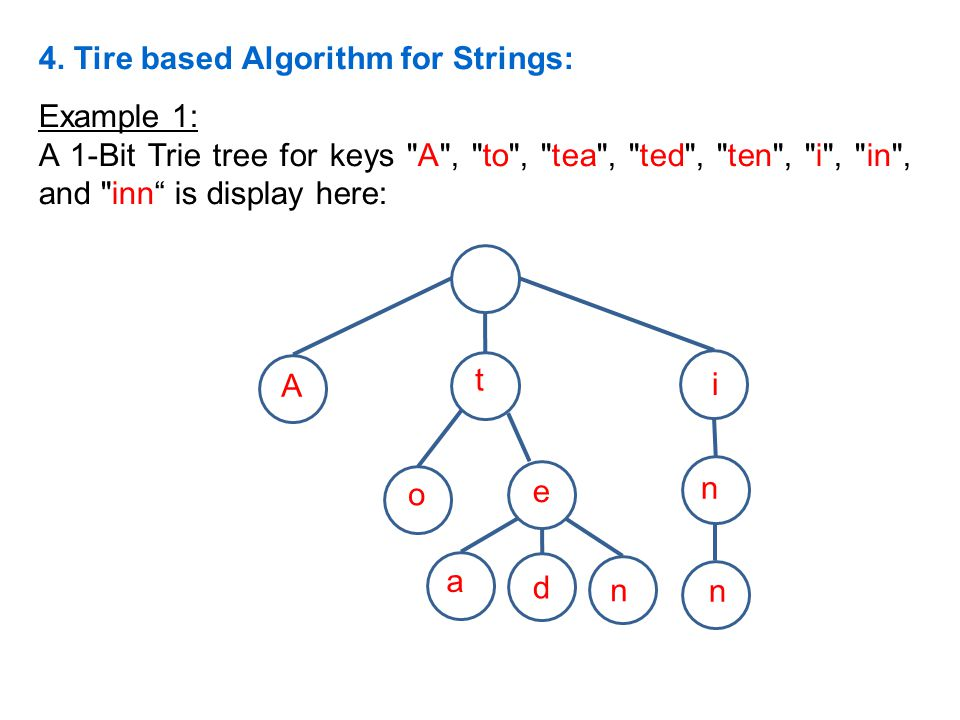Example 1: A 1-Bit Trie tree for keys