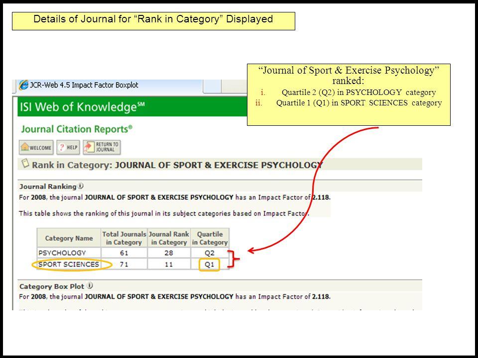 Journal of Sport & Exercise Psychology ranked: i.Quartile 2 (Q2) in PSYCHOLOGY category ii.Quartile 1 (Q1) in SPORT SCIENCES category Details of Journ