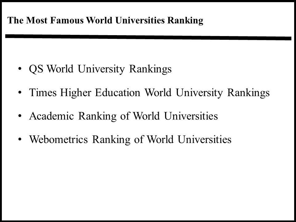 QS World University Rankings Times Higher Education World University Rankings Academic Ranking of World Universities Webometrics Ranking of World Univ