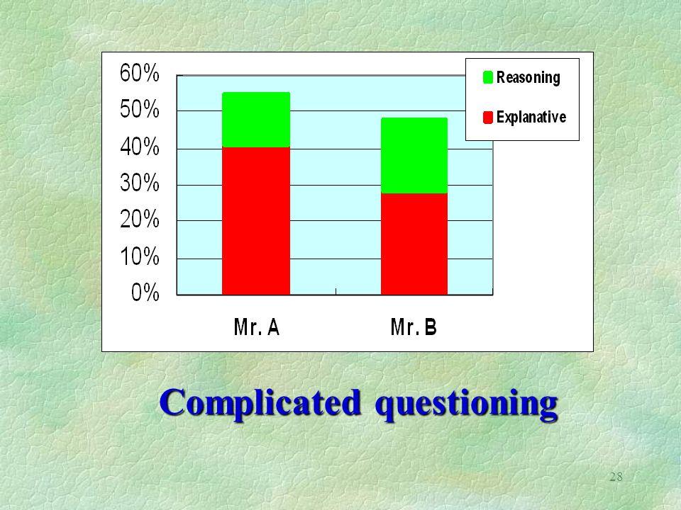 28 Complicated questioning Complicated questioning