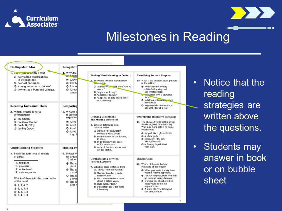 Milestones in Reading Notice that the reading strategies are written above the questions.