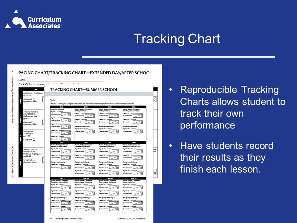 Tracking Chart Reproducible Tracking Charts allows student to track their own performance Have students record their results as they finish each lesson.