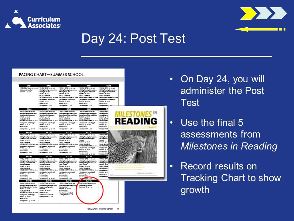 Day 24: Post Test On Day 24, you will administer the Post Test Use the final 5 assessments from Milestones in Reading Record results on Tracking Chart to show growth
