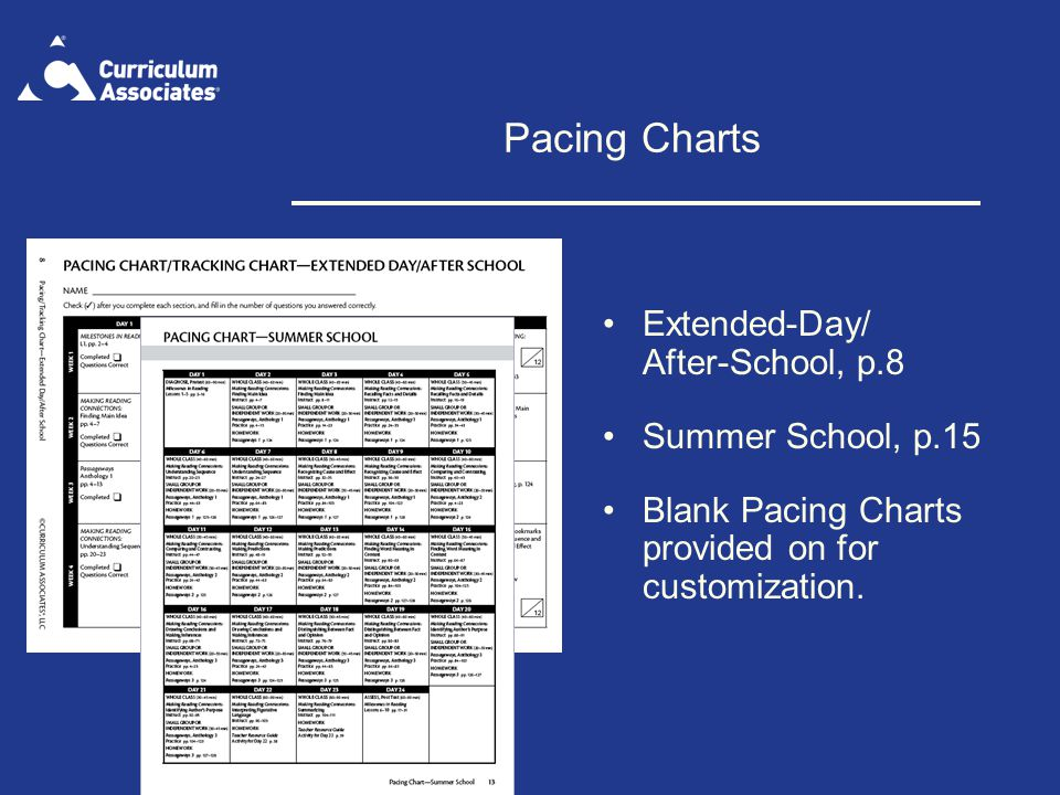 Pacing Charts Extended-Day/ After-School, p.8 Summer School, p.15 Blank Pacing Charts provided on for customization.
