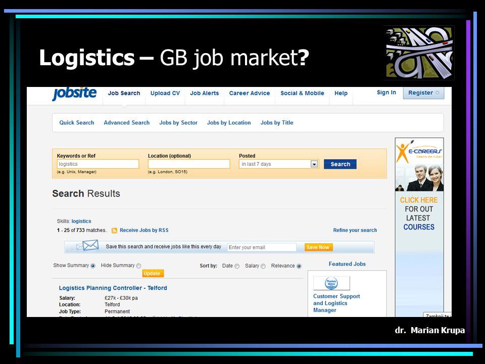 Logistics – Polish job market? dr. Marian Krupa