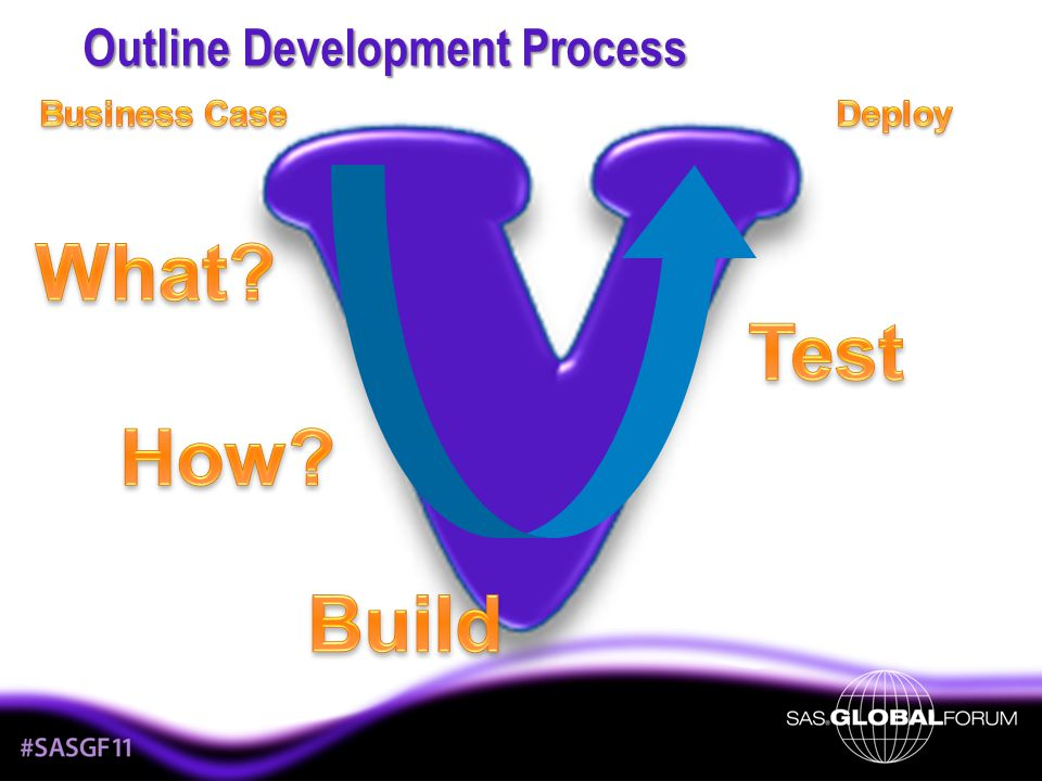 Plan and Do Business Requirements System Requirements Design Specification Unit Specification