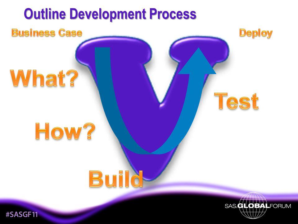 Outline Development Process
