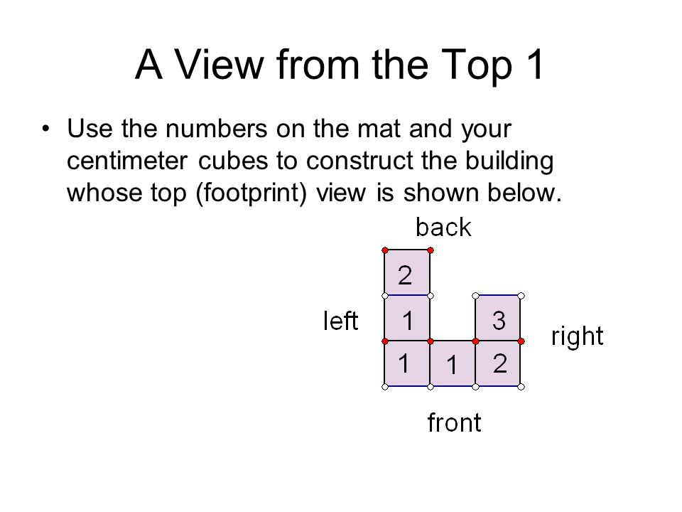 What is a Cube.