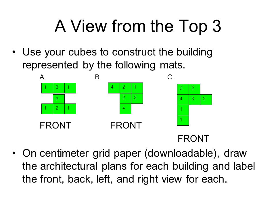 Architectural Plans 3B QUESTIONS FOR STUDENTS: What is the relationship between the front and back views.