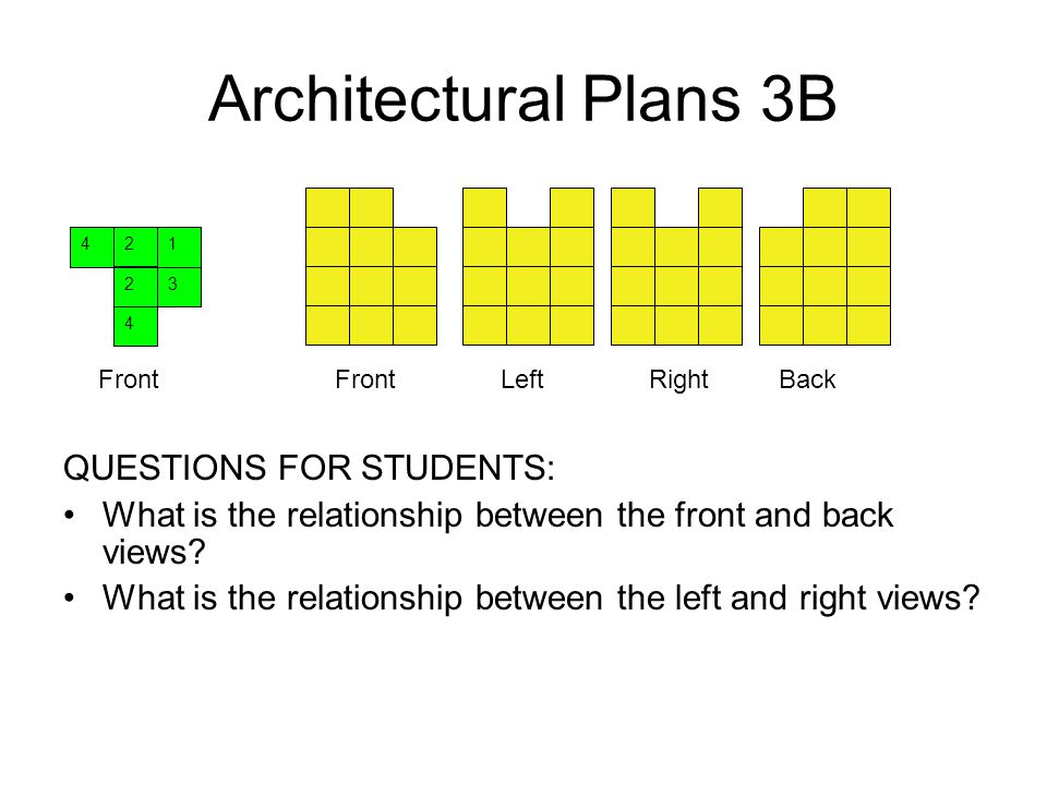 Architectural Plans 3C QUESTIONS FOR STUDENTS: What is the relationship between the front and back views.