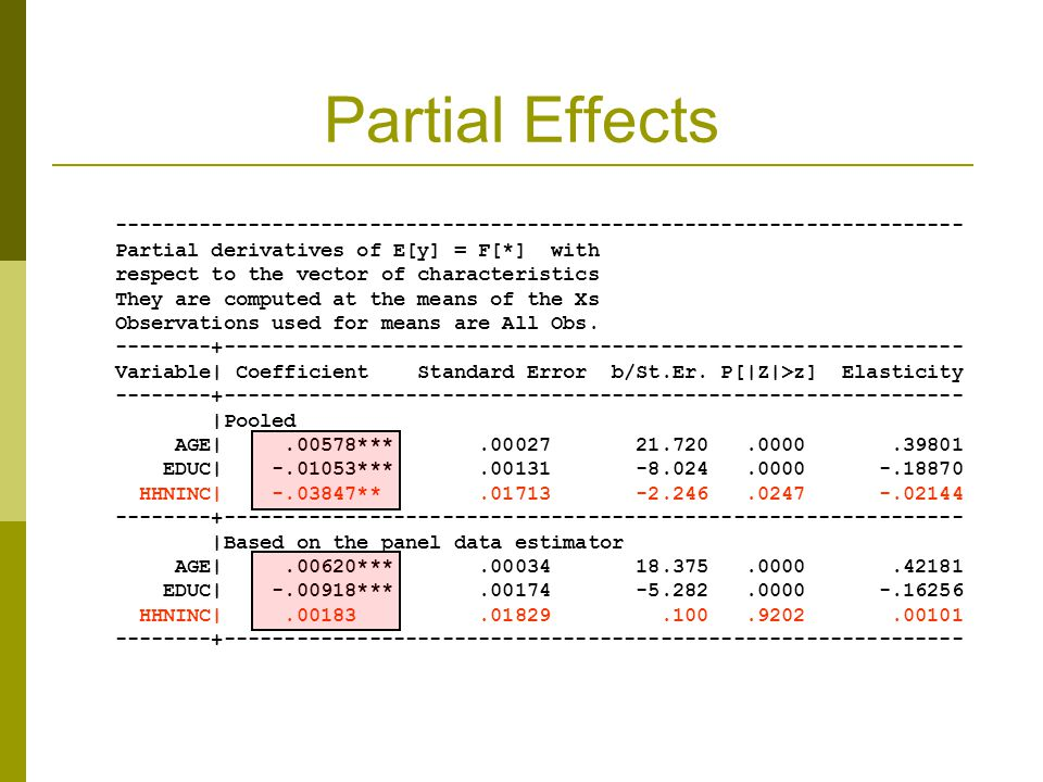 Partial Effects ---------------------------------------------------------------------- Partial derivatives of E[y] = F[*] with respect to the vector o