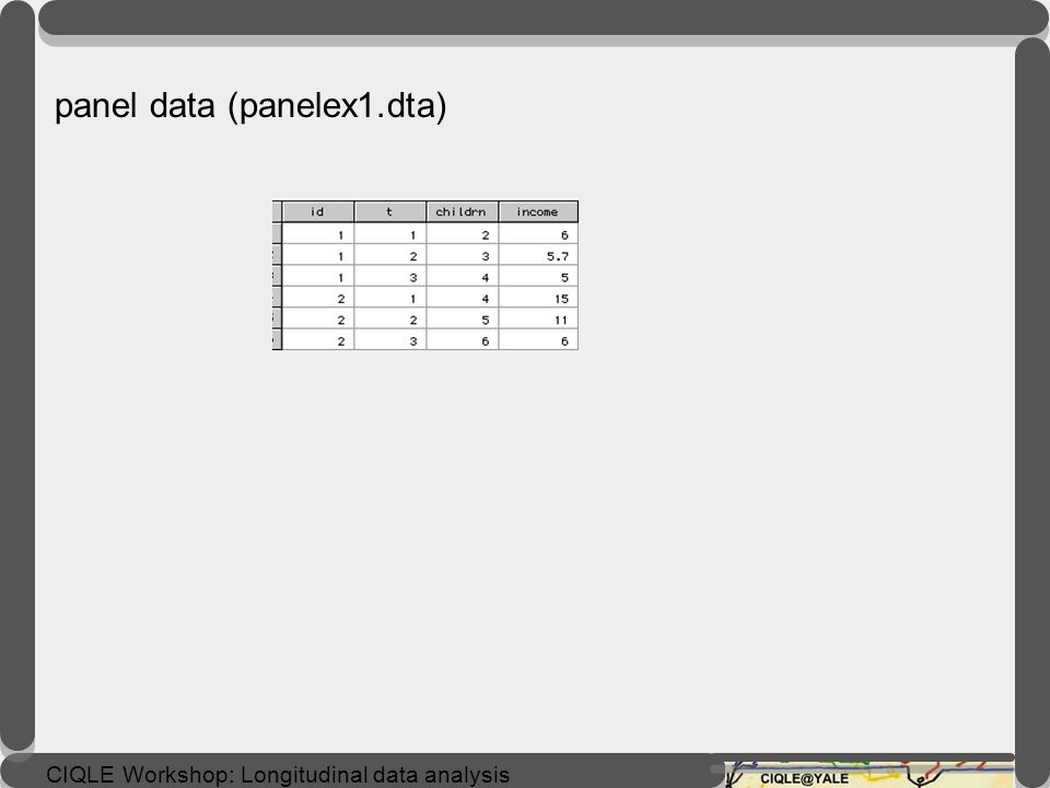CIQLE Workshop: Longitudinal data analysis Intro to panel regression with stata: -panel data -fixed effects -between effects -random effects -fixed or