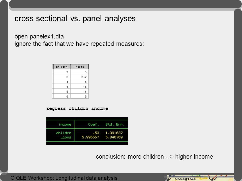 CIQLE Workshop: Longitudinal data analysis Janet: Basics of panel regression models