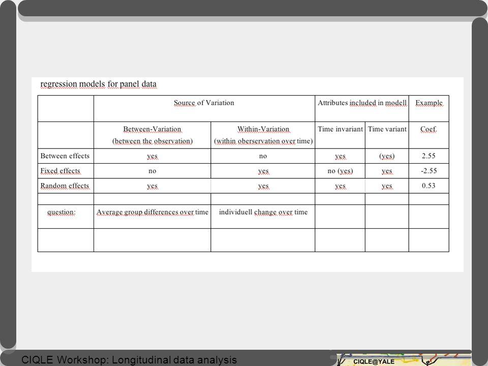 CIQLE Workshop: Longitudinal data analysis Significant test statistic indicates presence of serial correlation. Solution: use model correcting for aut