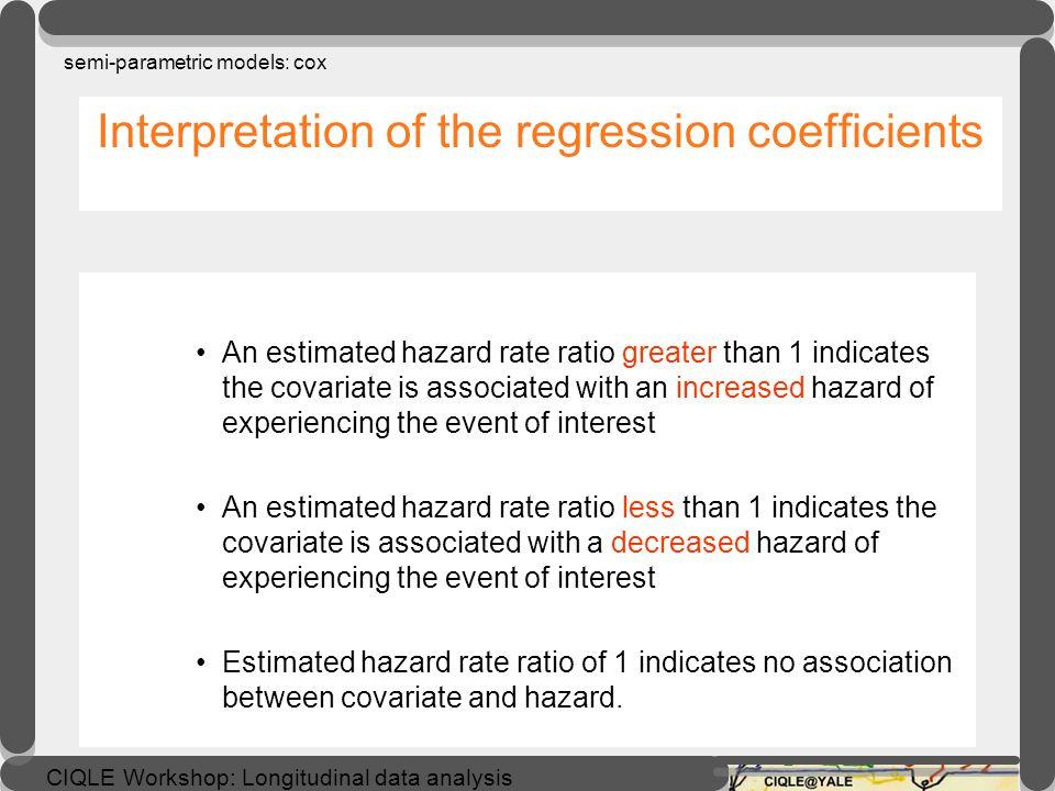 CIQLE Workshop: Longitudinal data analysis semi-parametric models: cox example age of first marriage stcox sex Interpretation: because the cox model d