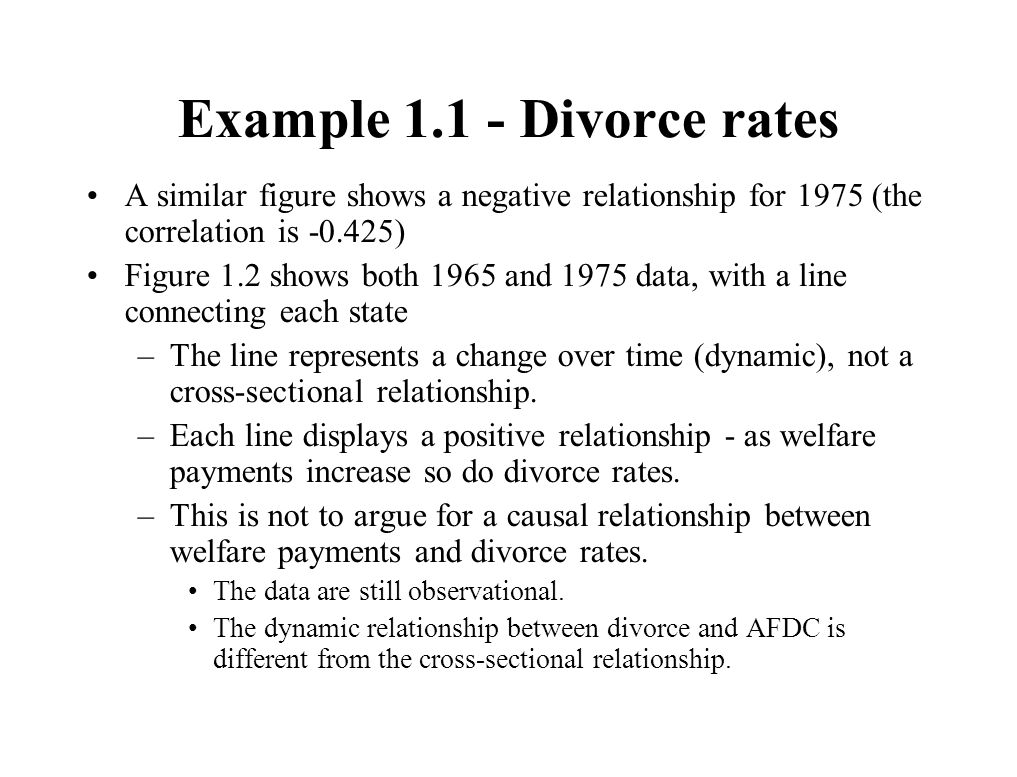 Example 1.1 - Divorce rates A similar figure shows a negative relationship for 1975 (the correlation is -0.425) Figure 1.2 shows both 1965 and 1975 data, with a line connecting each state –The line represents a change over time (dynamic), not a cross-sectional relationship.