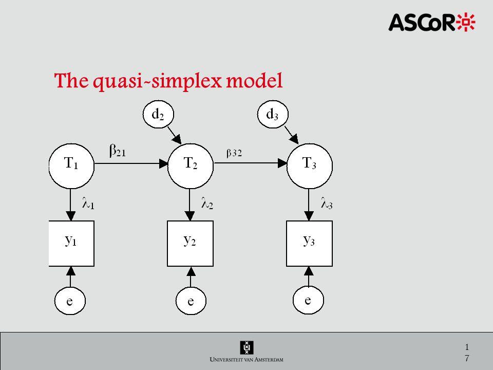 17 The quasi-simplex model