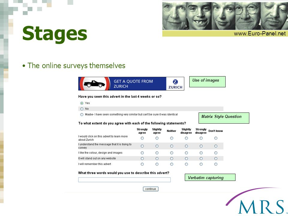 www.Euro-Panel.net Stages The online surveys themselves Matrix Style Question Use of images Verbatim capturing