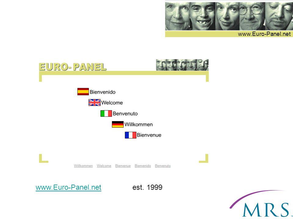 www.Euro-Panel.net www.Euro-Panel.net est. 1999
