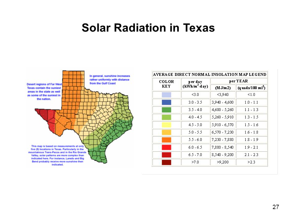 27 Solar Radiation in Texas
