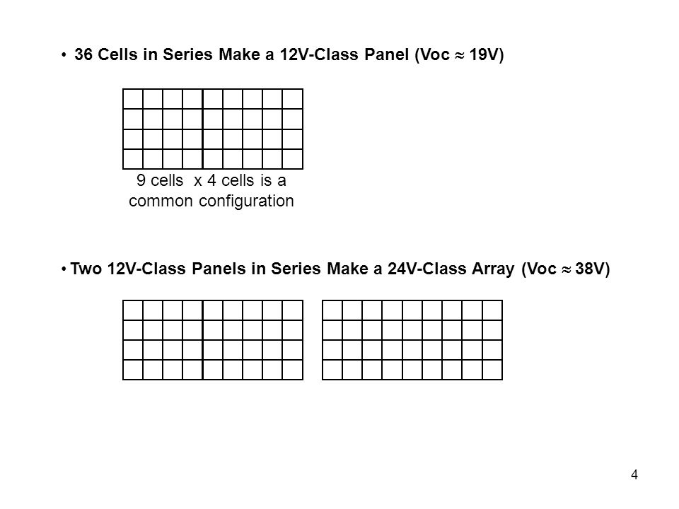 4 36 Cells in Series Make a 12V-Class Panel (Voc 19V) Two 12V-Class Panels in Series Make a 24V-Class Array (Voc 38V) 9 cells x 4 cells is a common configuration