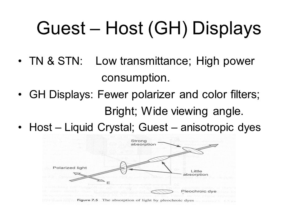 Guest – Host (GH) Displays TN & STN: Low transmittance; High power consumption.