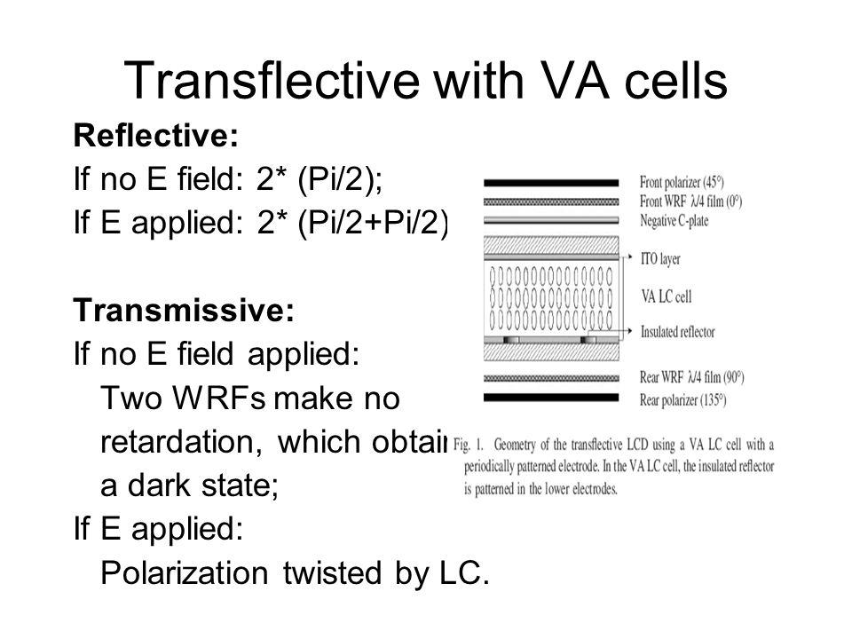 Transflective with VA cells Reflective: If no E field: 2* (Pi/2); If E applied: 2* (Pi/2+Pi/2).