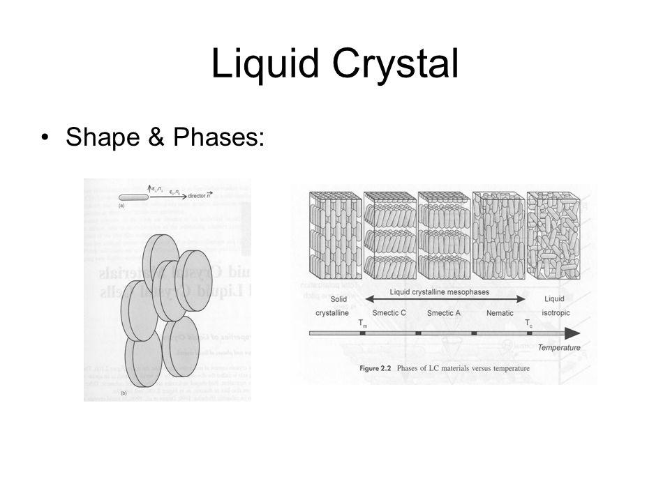 Liquid Crystal Shape & Phases: