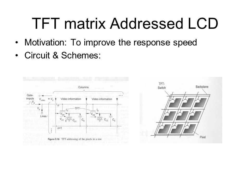 TFT matrix Addressed LCD Motivation: To improve the response speed Circuit & Schemes: