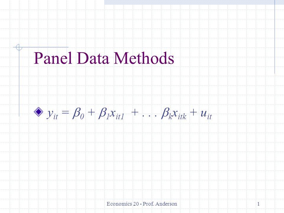 Economics 20 - Prof. Anderson1 Panel Data Methods y it = 0 + 1 x it1 +... k x itk + u it