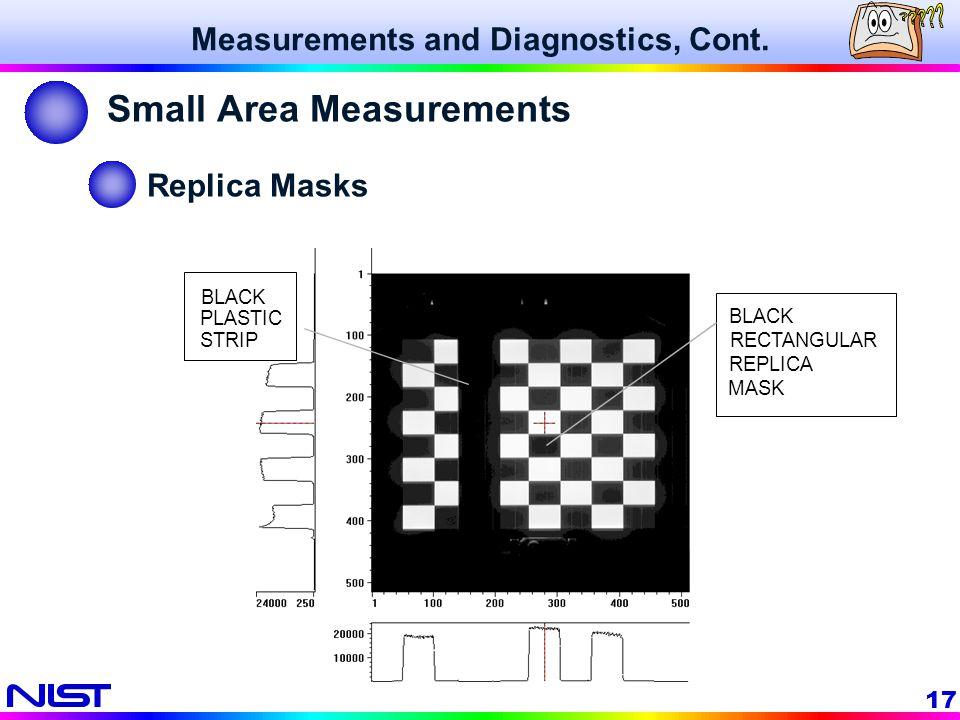 17 Small Area Measurements Replica Masks BLACK PLASTIC STRIP BLACK RECTANGULAR REPLICA MASK Measurements and Diagnostics, Cont.