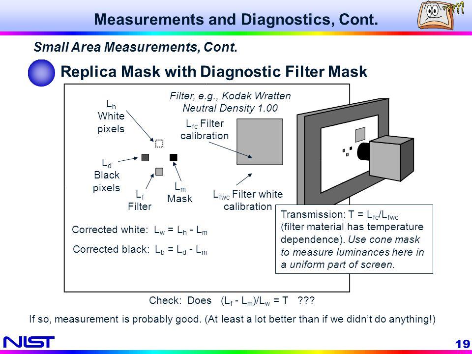 19 Replica Mask with Diagnostic Filter Mask L m Mask L fwc Filter white calibration L fc Filter calibration L h White pixels L d Black pixels Correcte