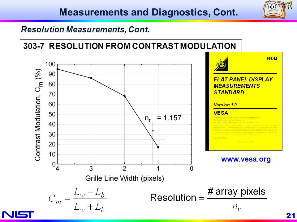 21 303-7 RESOLUTION FROM CONTRAST MODULATION www.vesa.org Resolution Measurements, Cont. Measurements and Diagnostics, Cont.