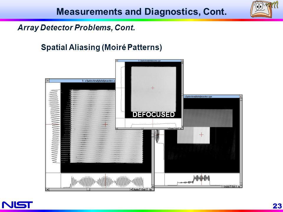 23 Array Detector Problems, Cont. Spatial Aliasing (Moiré Patterns) Measurements and Diagnostics, Cont.