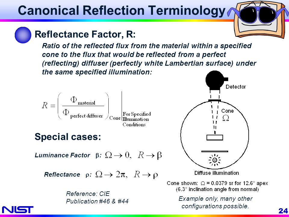 24 Reflectance Factor, R: Ratio of the reflected flux from the material within a specified cone to the flux that would be reflected from a perfect (re