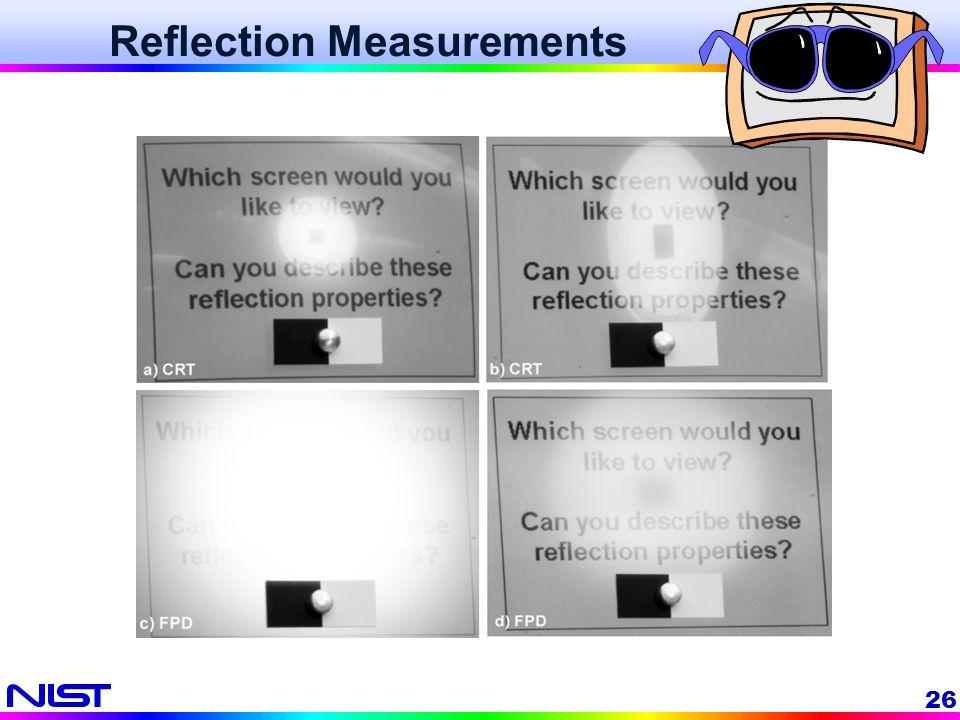26 Reflection Measurements