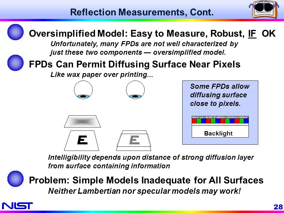 28 Reflection Measurements, Cont. Oversimplified Model: Easy to Measure, Robust, IF OK Unfortunately, many FPDs are not well characterized by just the