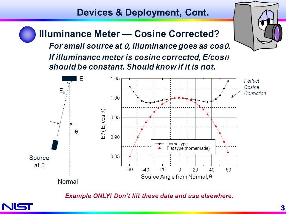 3 Illuminance Meter Cosine Corrected? For small source at, illuminance goes as cos. If illuminance meter is cosine corrected, E/cos should be constant