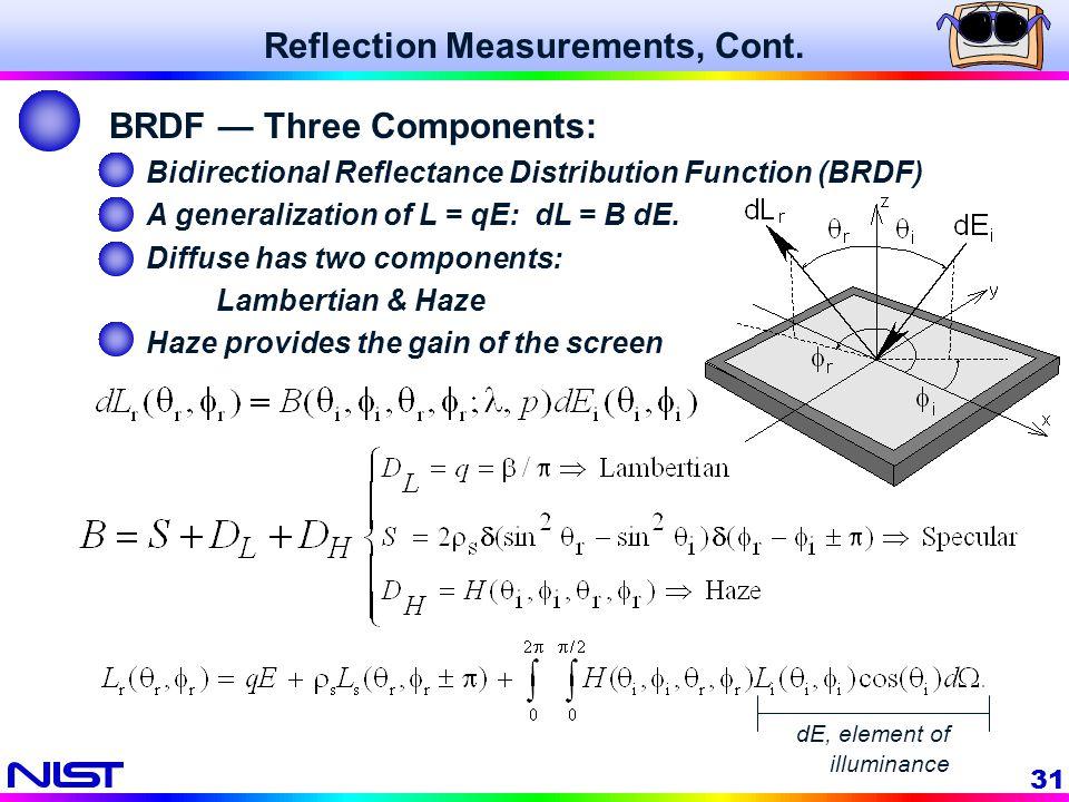 31 BRDF Three Components: Bidirectional Reflectance Distribution Function (BRDF) A generalization of L = qE: dL = B dE. Diffuse has two components: La