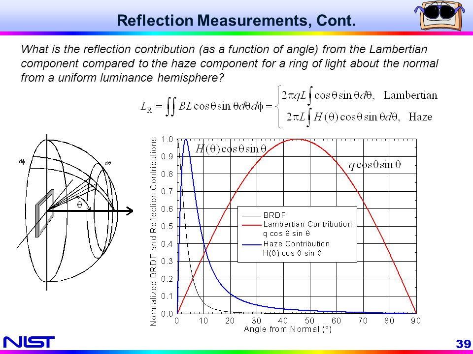 39 Reflection Measurements, Cont. What is the reflection contribution (as a function of angle) from the Lambertian component compared to the haze comp