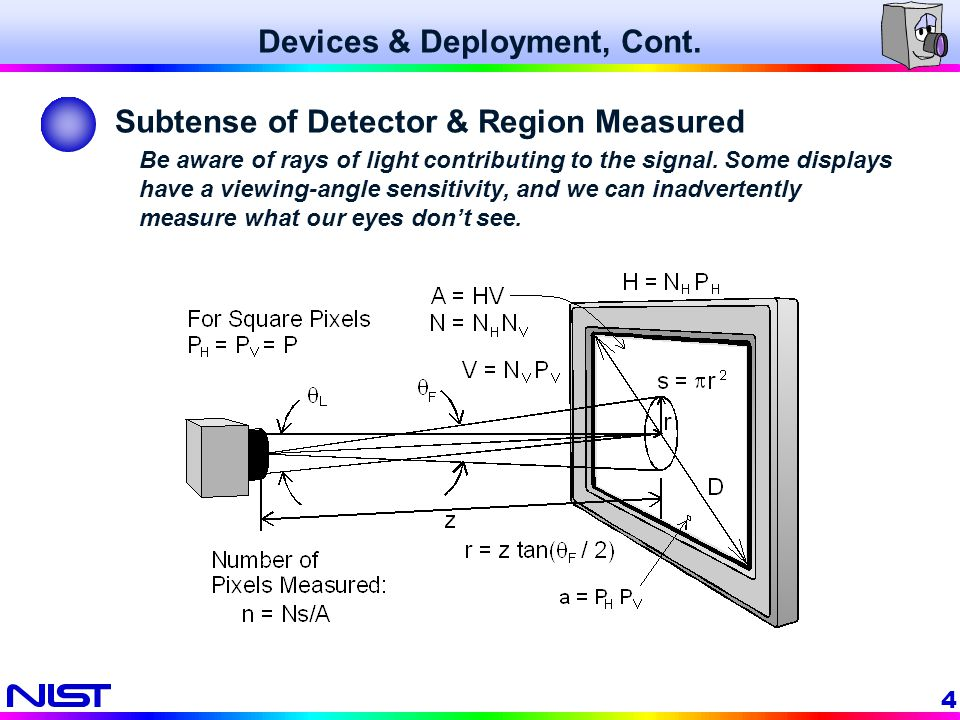 4 Subtense of Detector & Region Measured Be aware of rays of light contributing to the signal. Some displays have a viewing-angle sensitivity, and we