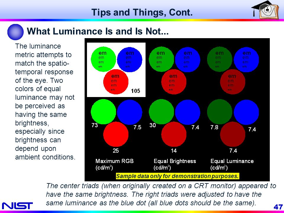 47 What Luminance Is and Is Not... The luminance metric attempts to match the spatio- temporal response of the eye. Two colors of equal luminance may