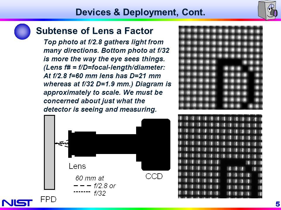 6 Subtense of Lens a Factor, Cont.