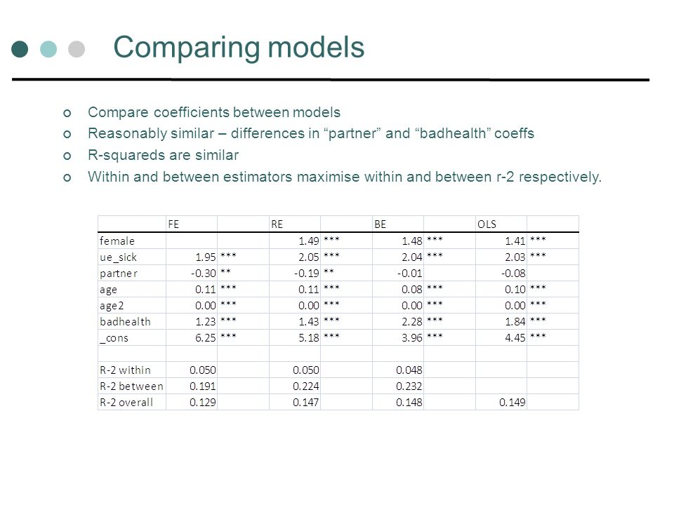 Comparing models Compare coefficients between models Reasonably similar – differences in partner and badhealth coeffs R-squareds are similar Within and between estimators maximise within and between r-2 respectively.