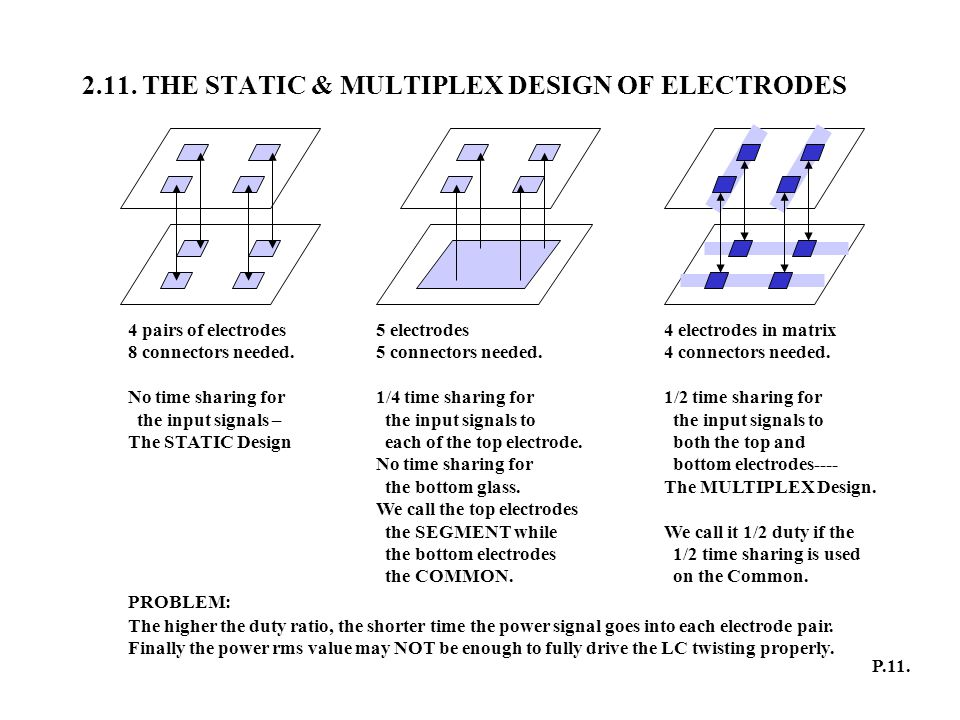 2.11. THE STATIC & MULTIPLEX DESIGN OF ELECTRODES 4 pairs of electrodes 8 connectors needed. No time sharing for the input signals – The STATIC Design