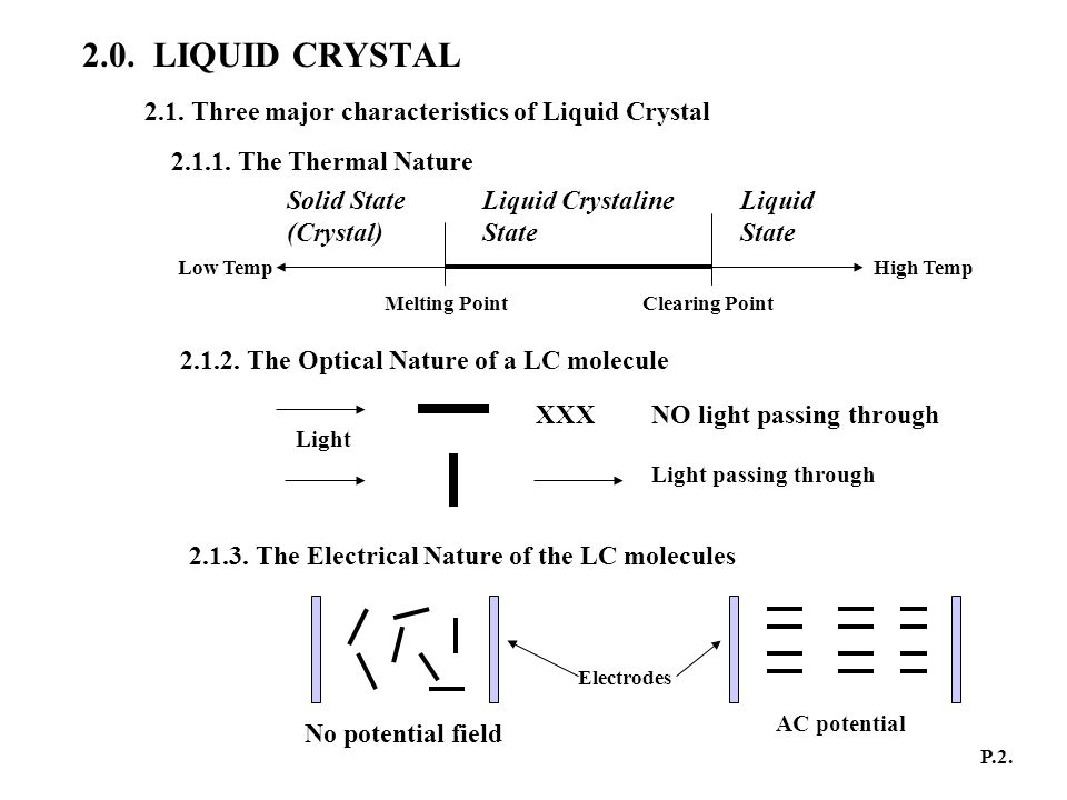 2.1. Three major characteristics of Liquid Crystal 2.1.1. The Thermal Nature High Temp Clearing PointMelting Point Liquid State Liquid Crystaline Stat