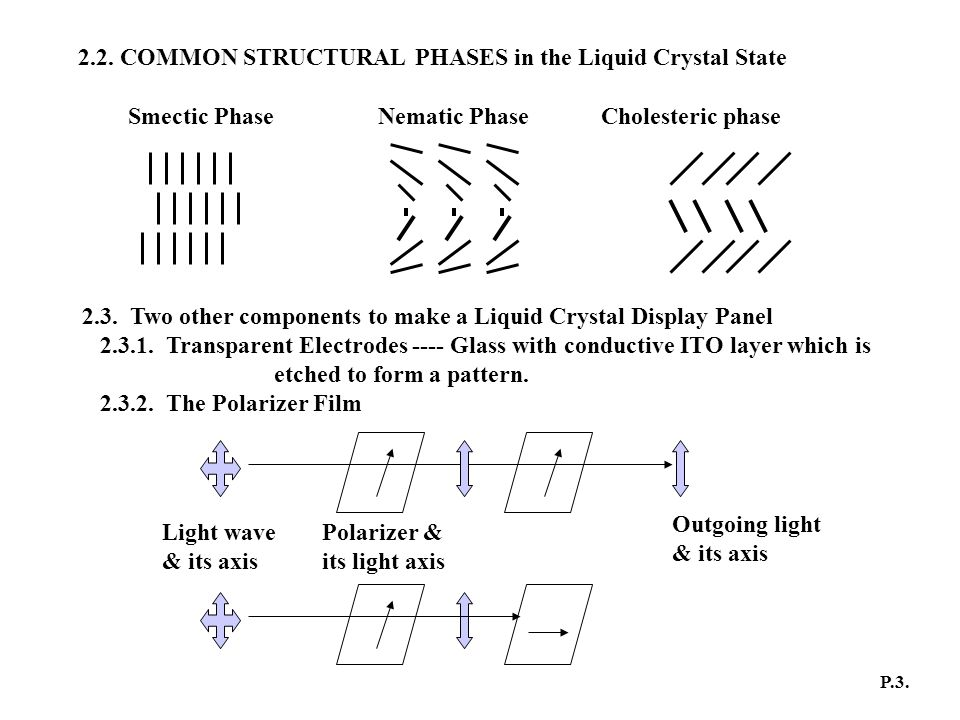 Smectic Phase Nematic Phase Cholesteric phase 2.2. COMMON STRUCTURAL PHASES in the Liquid Crystal State P.3. 2.3. Two other components to make a Liqui