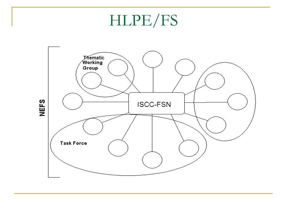 HLPE/FS ISCC-FSN Thematic