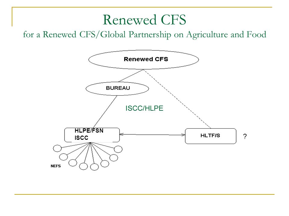Renewed CFS for a Renewed CFS/Global Partnership on Agriculture and Food Security HLPE/FSN ISCC ? ISCC/HLPE