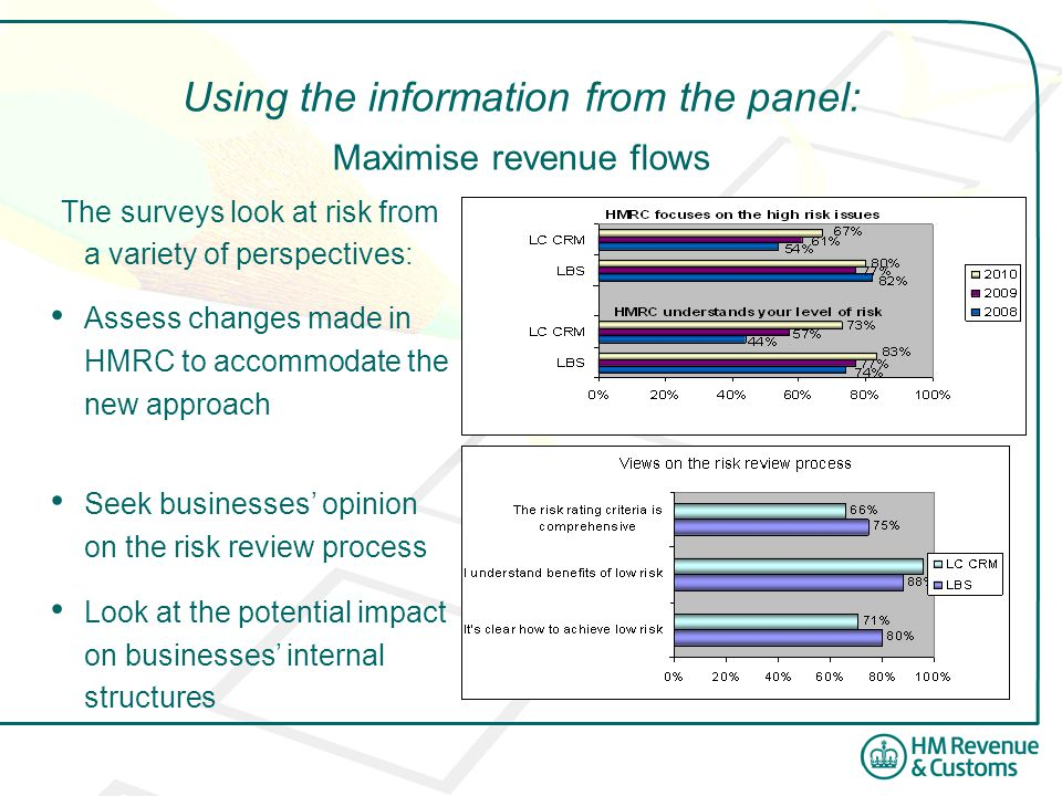 Using the information from the panel: Maximise revenue flows The surveys look at risk from a variety of perspectives: Assess changes made in HMRC to accommodate the new approach Seek businesses opinion on the risk review process Look at the potential impact on businesses internal structures